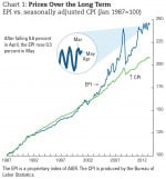 EPI20130620-charts-1