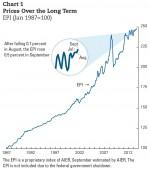 EPI20131015_chart1