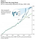 EPI20140416_chart1