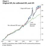 EPI20140516_Methodology_recalchart_update