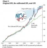 EPI20140516_chart1