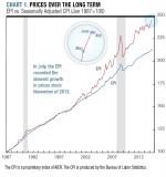EPI20140821_chart1