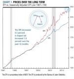 EPI20140922_chart1