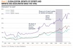 recessions_chart3