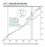 EPI20141120_chart1a