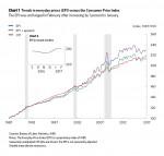 chart1_EPImarch15_2017
