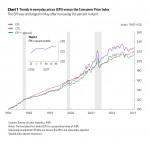 chart1_EPIJune14_2017