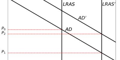 Fig 1 caton