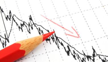 Credit Markets - Road to Serfdom