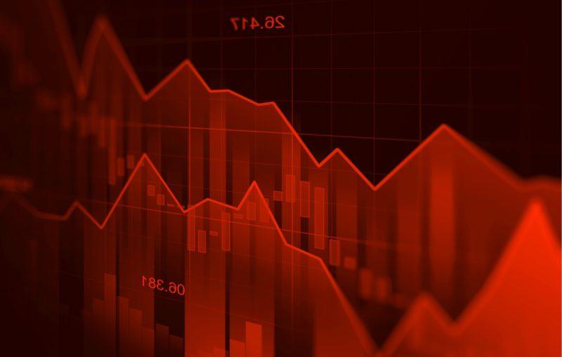markets, going down