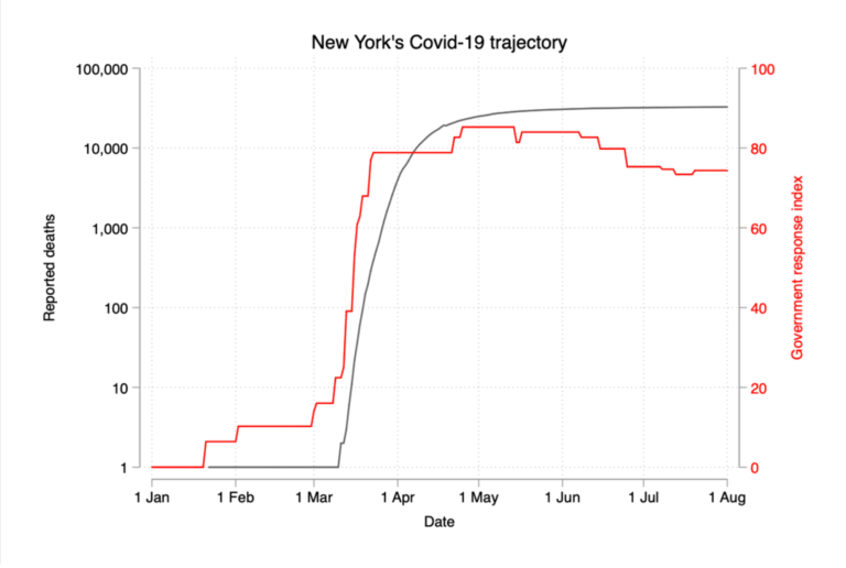 new-york-covid-19-trajectory-768x516.png