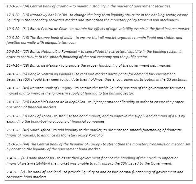 QE Goes Global  2020-10-25-3